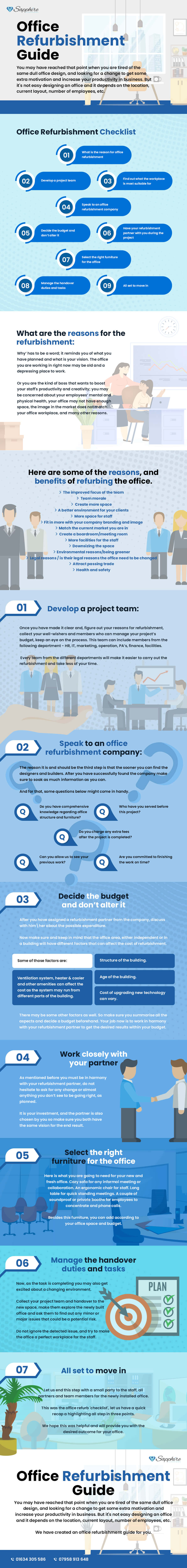 Office Refurbishment Guide